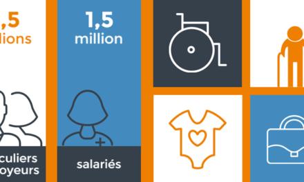La FEPEM est reconnue représentative à 100% des particuliers employeurs de France