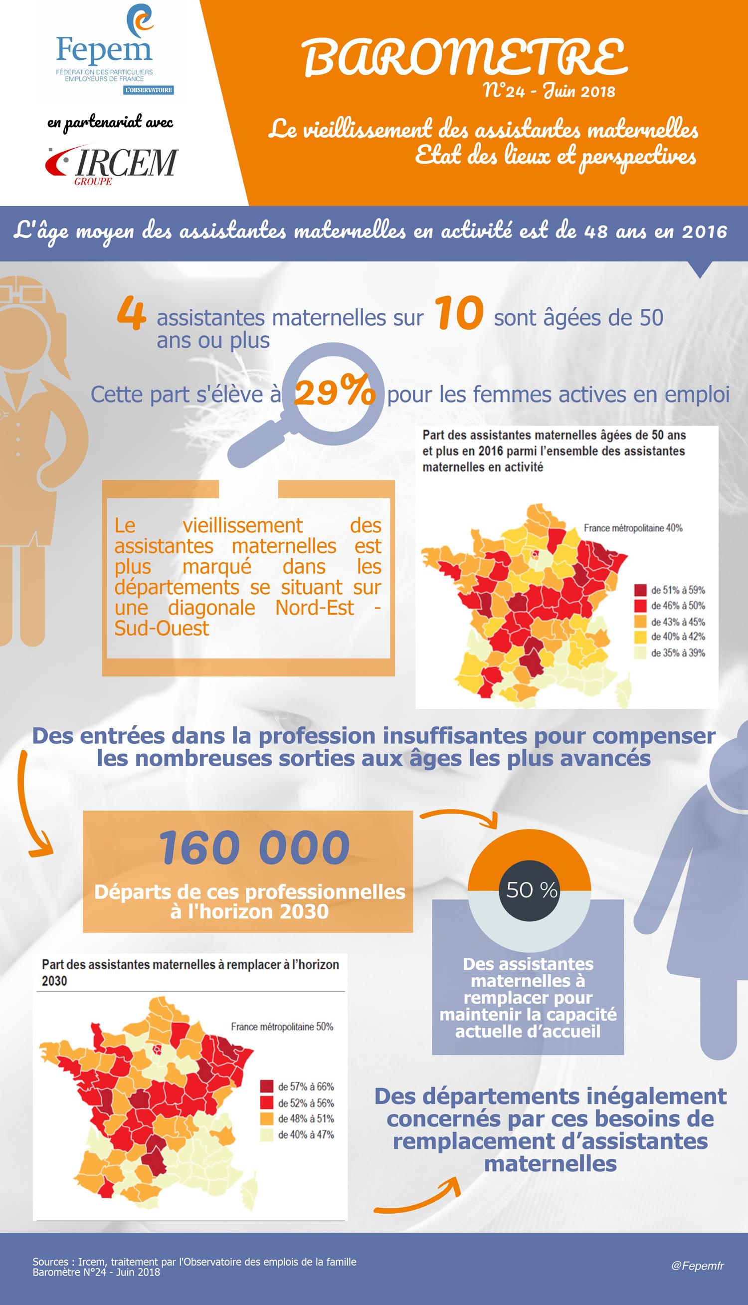 Infographie---Café-de-l'observatoire---n°-24-VF
