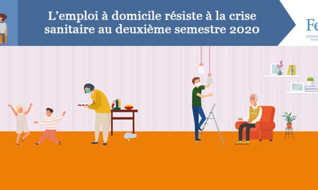 Le secteur de l'emploi à domicile démontre sa capacité d'adaptation et sa résistance face à la crise sanitaire